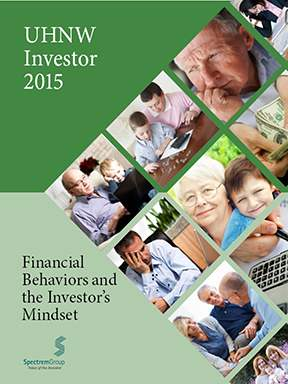 Financial Attitudes and Concerns - 2015 UHNW Quarter 1