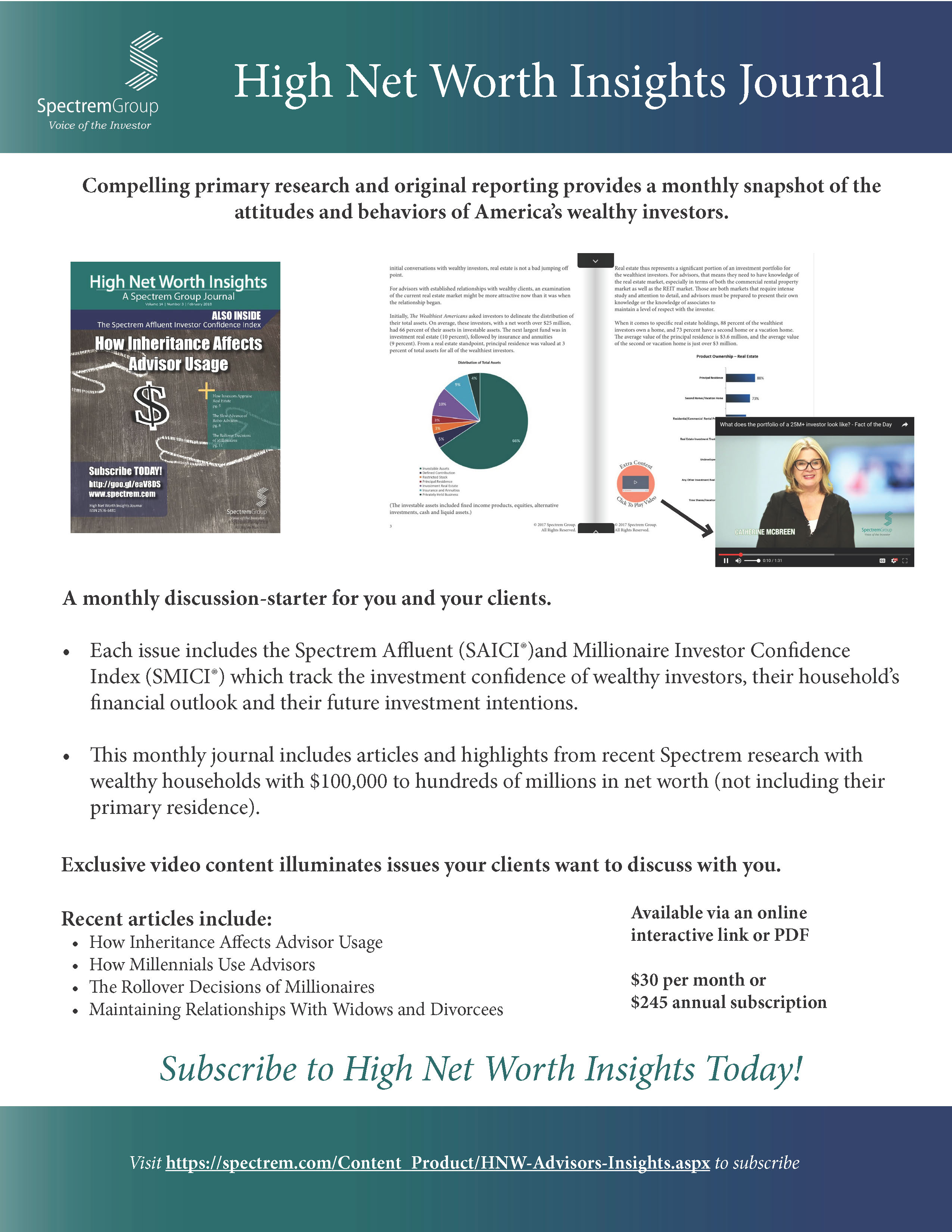 High Net Worth Insights Journal